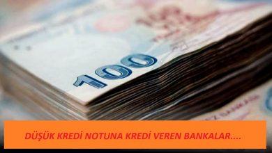 Photo of Düşük Kredi Notuna Kredi Veren Bankalar