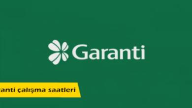 Photo of Garanti Bankası Çalışma Saatleri