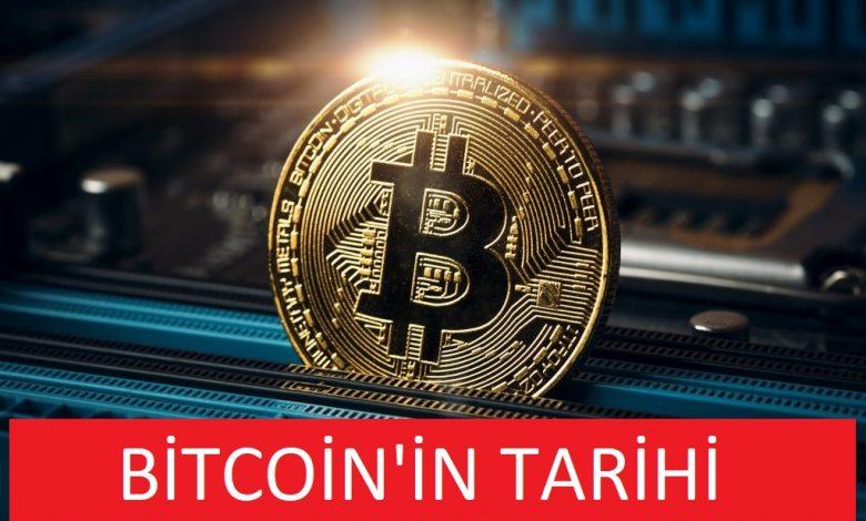 Bitcoinin Tarihi